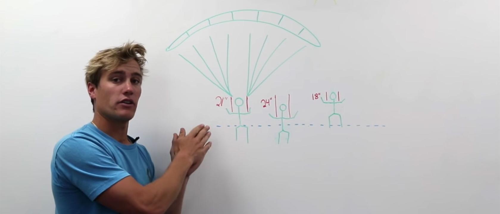 Tip Tuesday: Riser Length